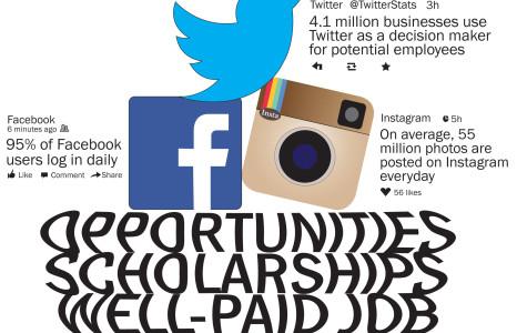Social media affects future