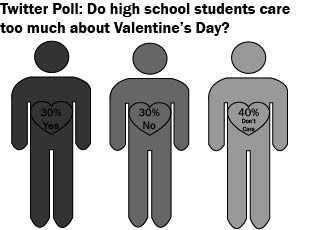 Valentine's Day irrelevance