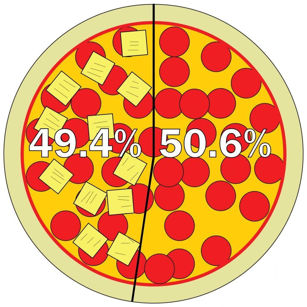 Pineapple+pizza+cuts+debate