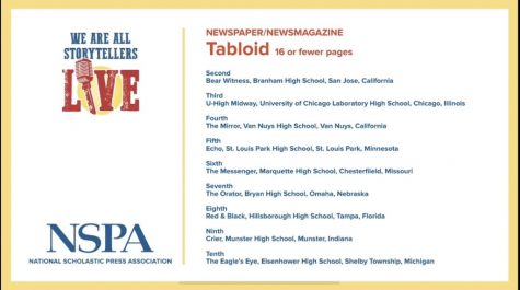 The newspaper staff earned 10th place in National Scholastic Press Association