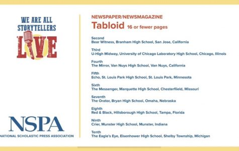 The newspaper staff earned 10th place in National Scholastic Press Association's Best of Show competition.